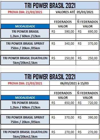 TABELA DE VALORES TRI POWER 21